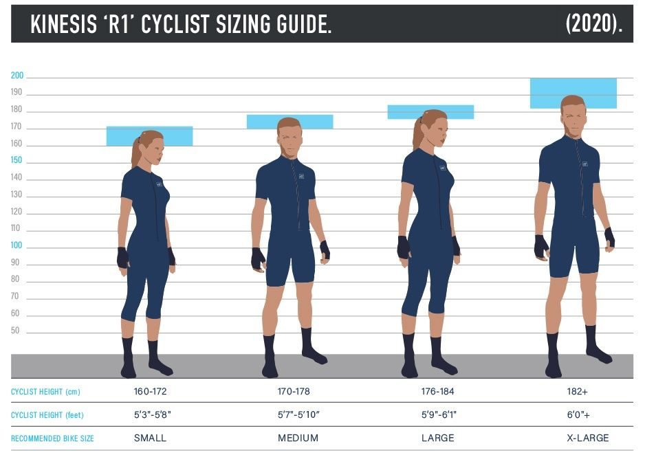R1-size-guide